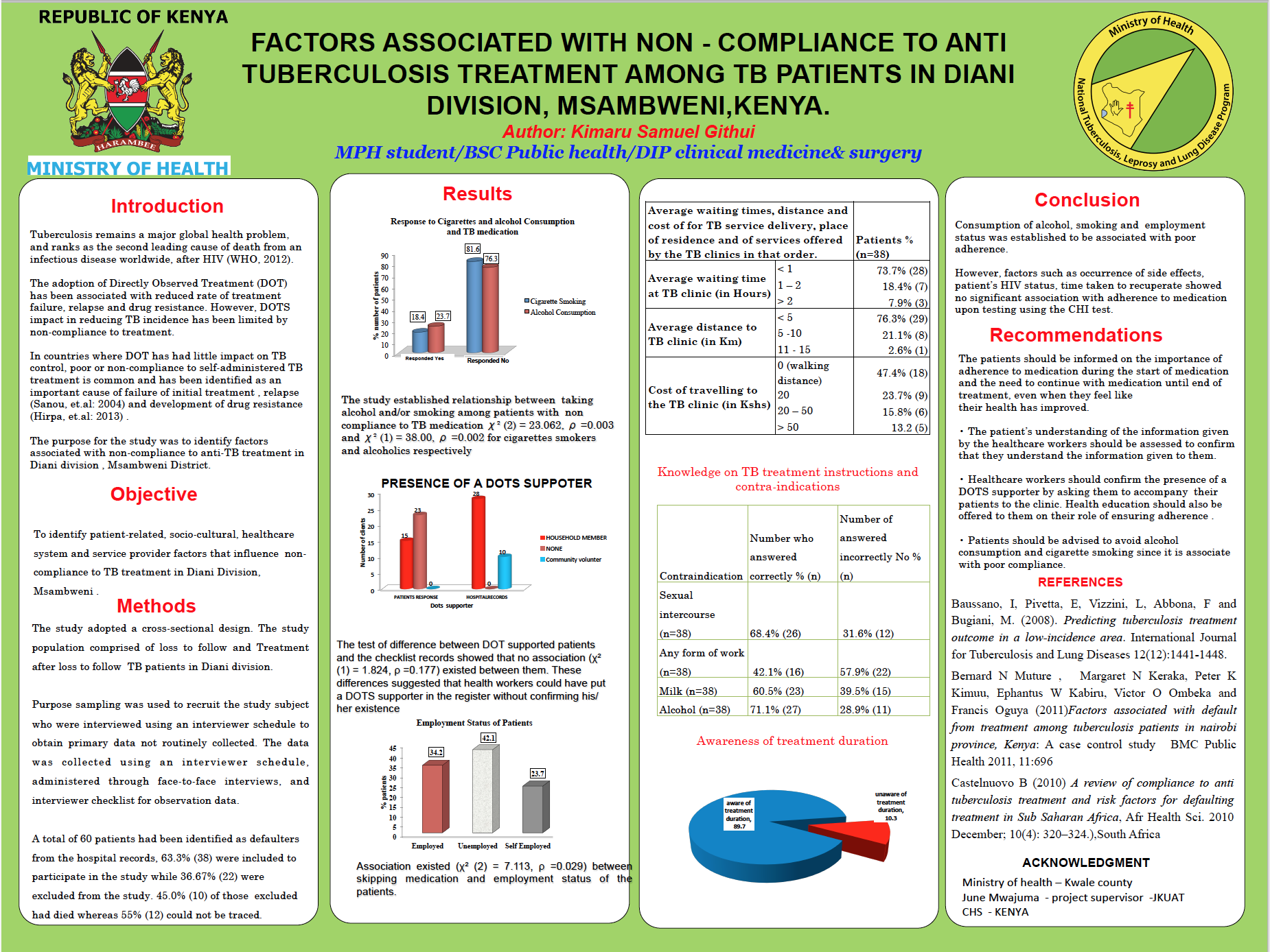 Factors Associated with Non-compliance to Anti-tuberculosis Treatment among TB Patients in Diani Division, Msambweni