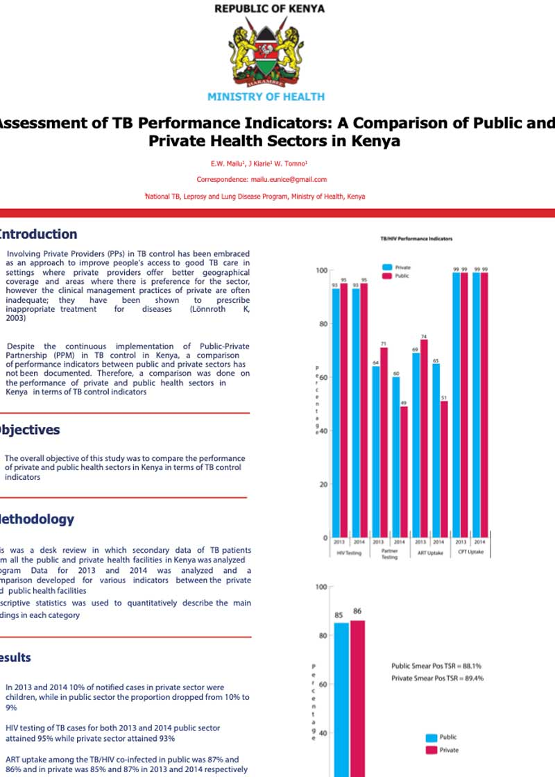 public health comparison essay Global public health essay to define public health and compare it to personal health, also a discussion of benefits and disadvantages of public health.